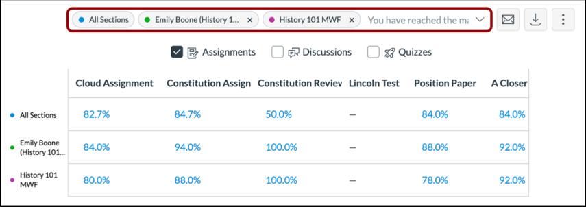 Compare Course Data