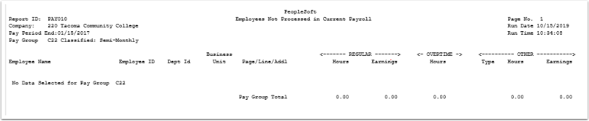 Employees not processed report