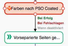 Prozessplan - Sequenzschritte verbinden