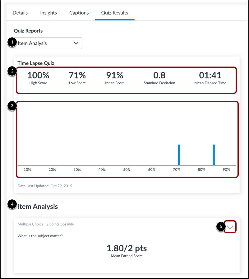 View Quiz Item Analysis