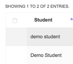 turnitin assignment student list