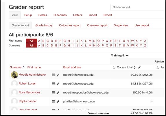 Grader report View tab