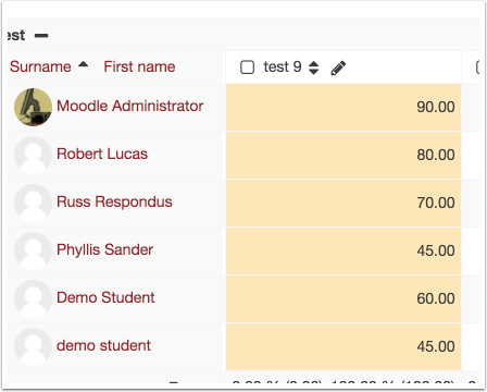column with overridden grades