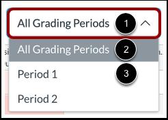 Ver período de calificación