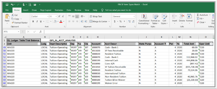 Screenshot of query data in spreadsheet