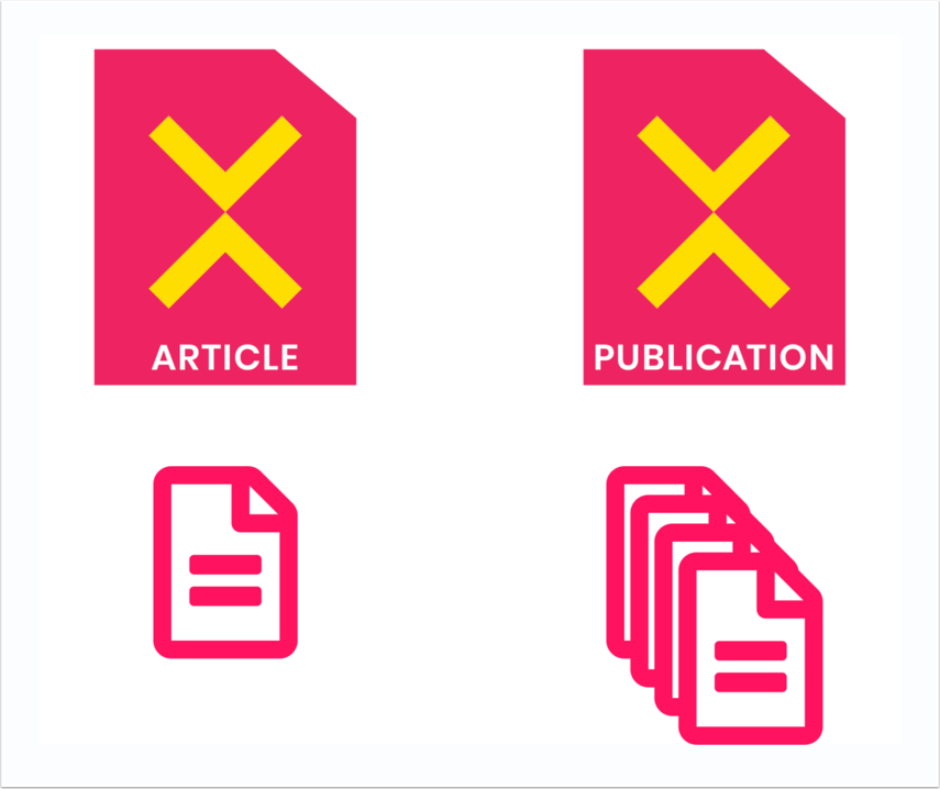 .articles vs .publications