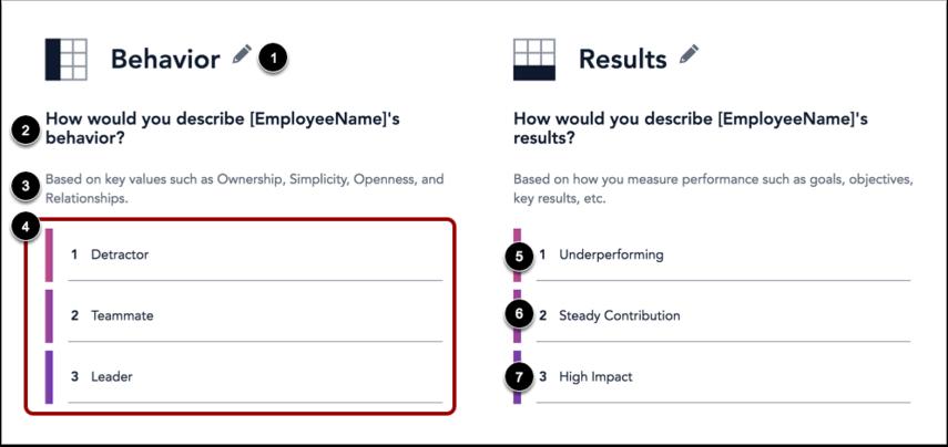 Evaluation question customization form