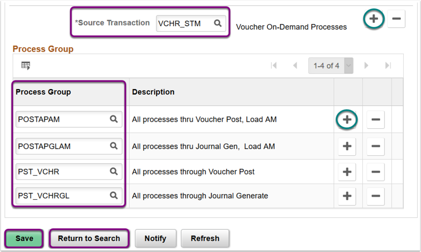 Process Group Entry - Voucher On-Demand