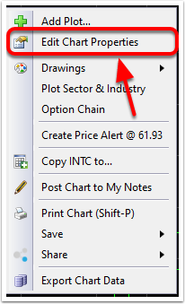2. Select Edit Chart Properties.