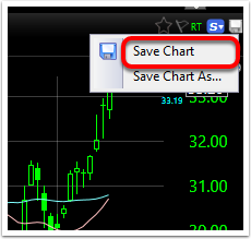2. You will have two options to save. Save Chart allows you to save the chart under the same template name.
