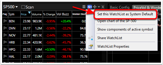 "4. Left click on ""Set Watchlist as System Default""."