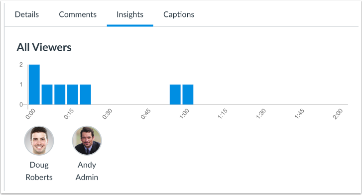 View Analytics