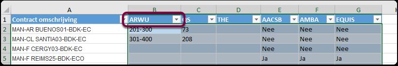 IO - t.b.v. VLOOKUP met DWH 2.xlsx - Excel