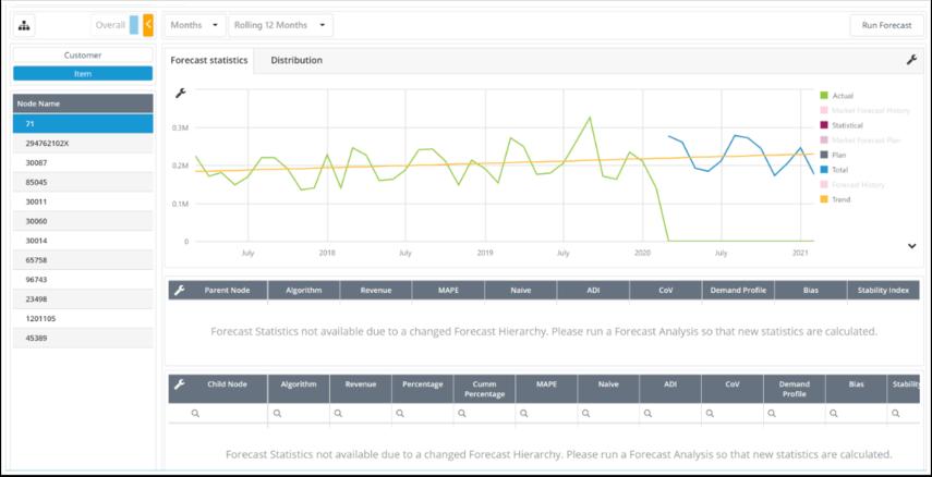DemandCaster - Forecast - Google Chrome