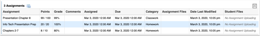 Course History (Assignments)