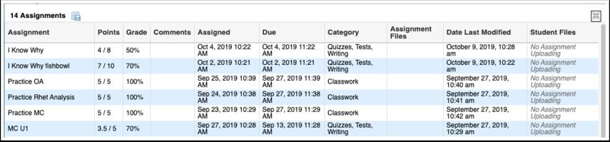 Grades (Assignments)