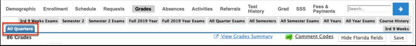 Final Grades - All Quarters - Abel, Emmatte
