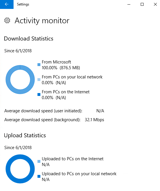 Review the Activity Monitor when troubleshooting Windows 10.