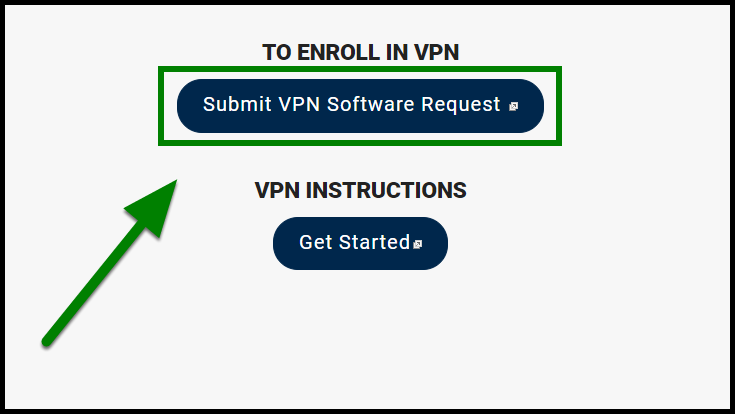 Green highlights showing location of Submit VPN Software Request.