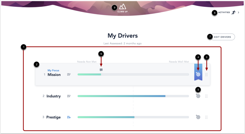 Image of My Drivers page