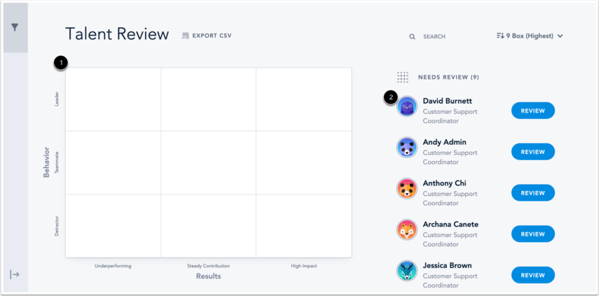 View talent Review Page