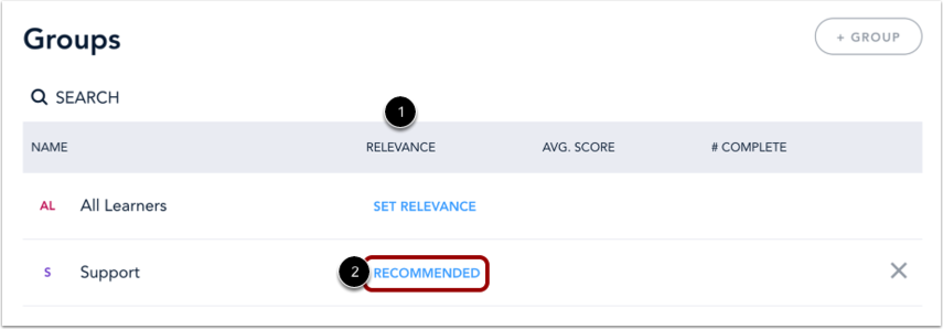 View relevance setting