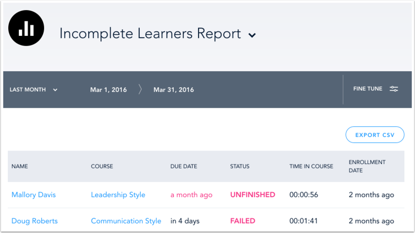 Incomplete Learners Report