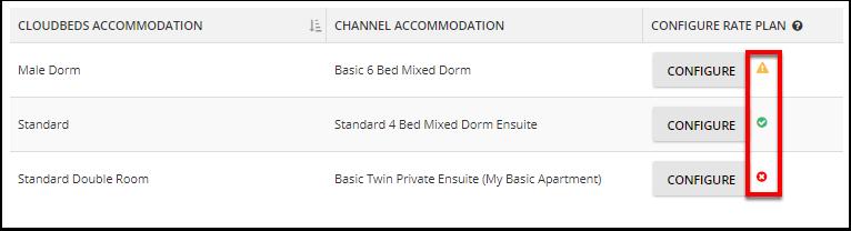 DEMO - Karina's Hostel - Manage - Channel Distribution - Channel Setup - Google Chrome