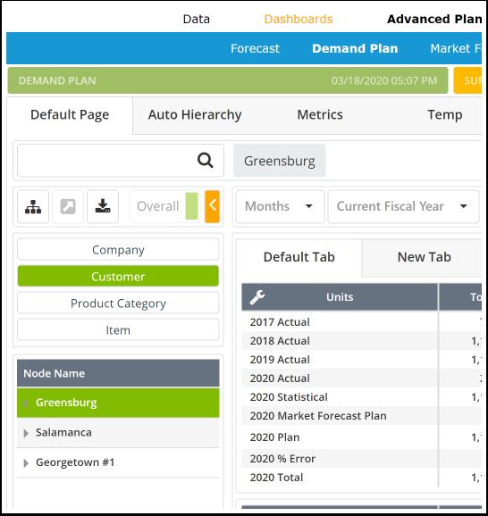 DemandCaster - Demand Plan - Google Chrome