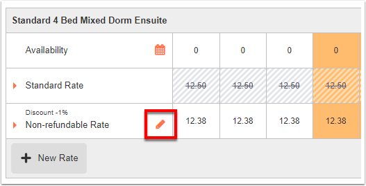 Hostels Inbox - Rates & Availability - Google Chrome