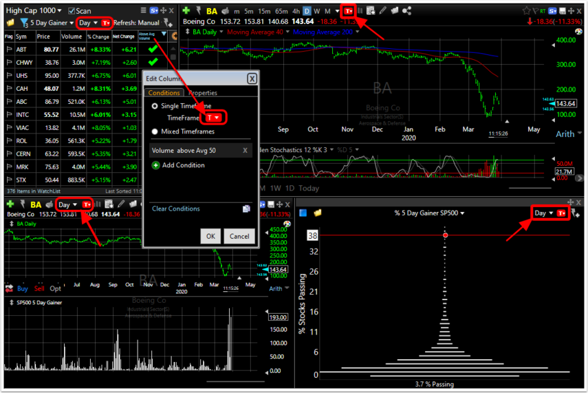 1. By default charts in TC2000 are not linked by timeframe.