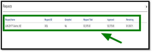 Report header with linked expense reports in highlighted green box.