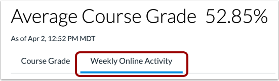 View Weekly Online Activity