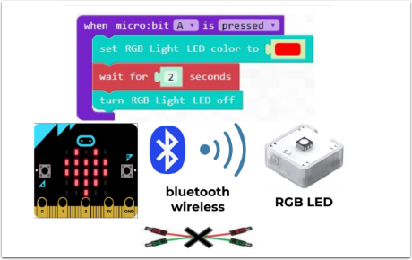 SAM Labs + micro:bit: the possibilities from wireless connection.pdf - Google Drive - Google Chrome