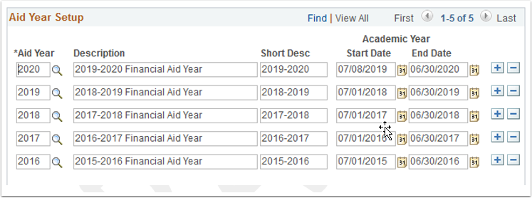 Aid Year Setup page