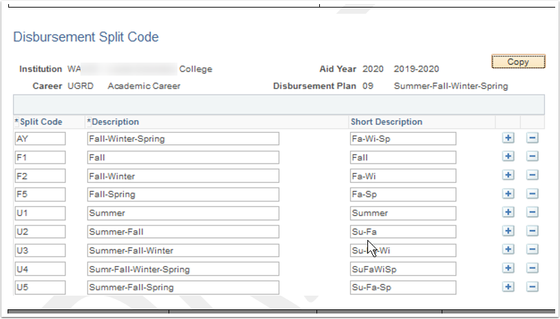 Disbursement Split Code page