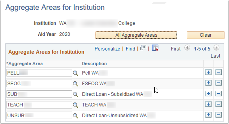 Aggregate Areas for Institution page