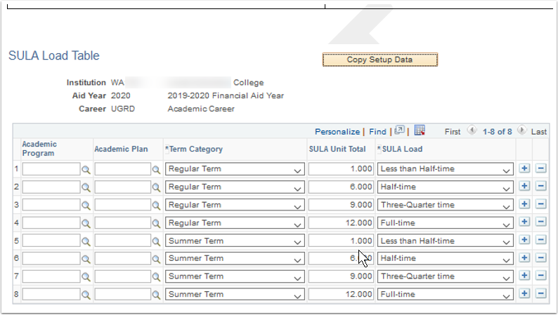 SULA Load Table page