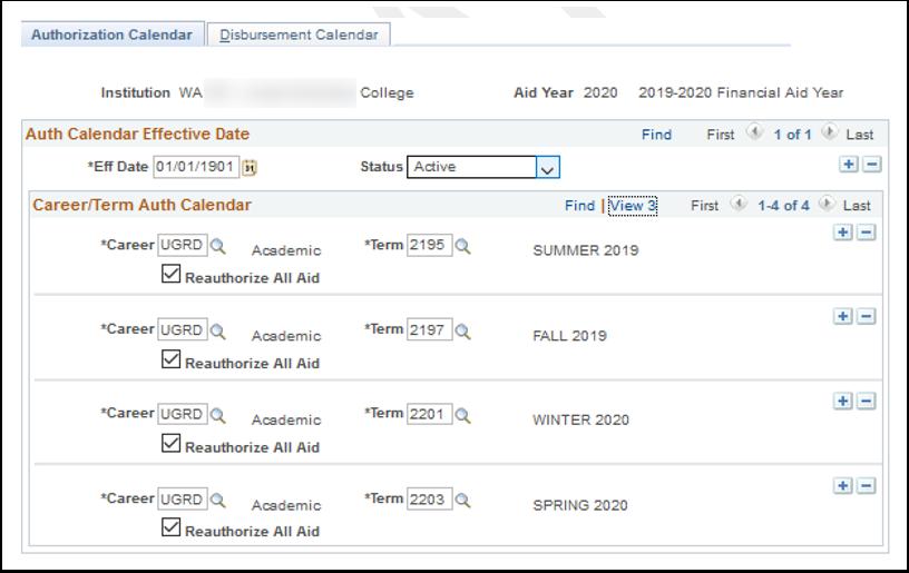 Authorization Calendar tab