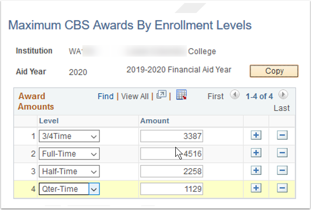 Maximum CBS Awards by Enrollment Levels page