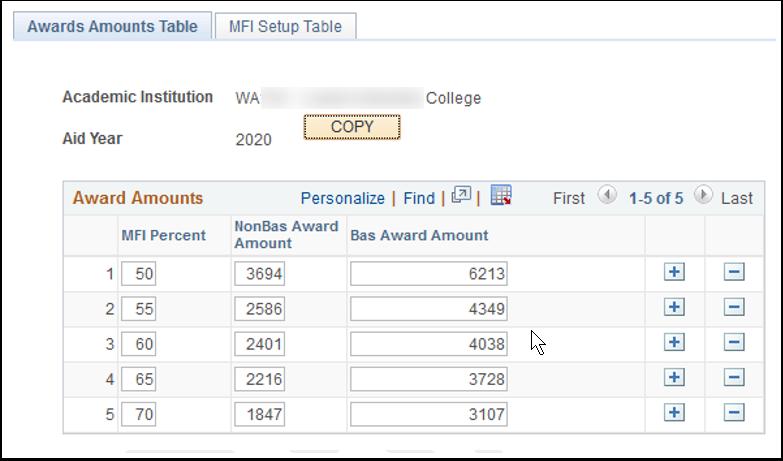 Awards Amounts Table tab