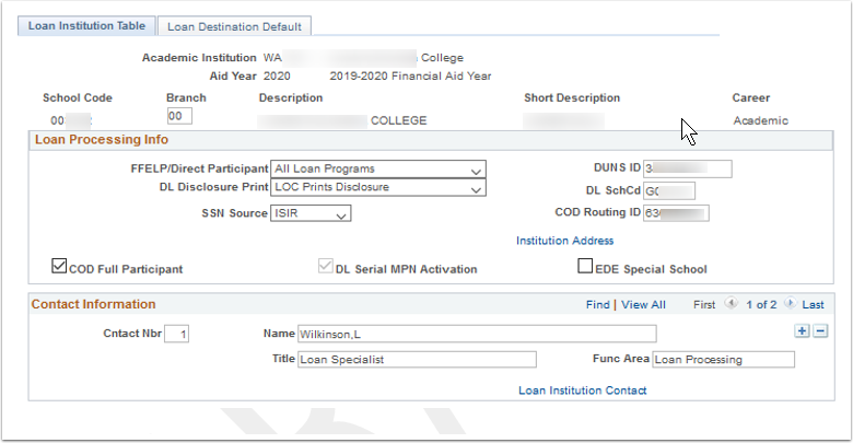 Loan Institution Table tab