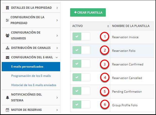DEMO - Colombian Highlands - E-mails personalizados - Google Chrome