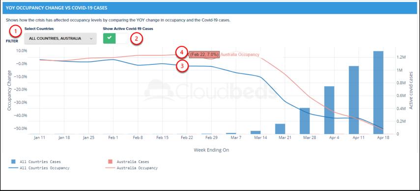 test - Market Insights - Google Chrome