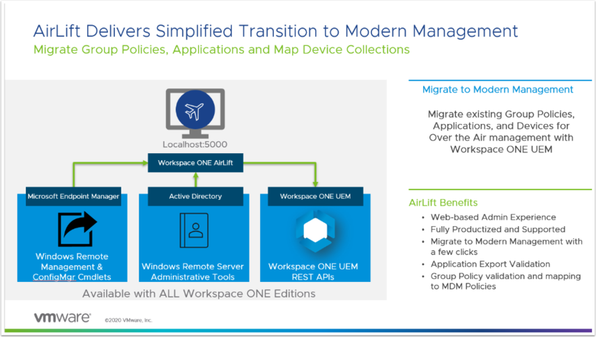 Workspace ONE AirLift Architecture, simple transition to Windows 10 modern management