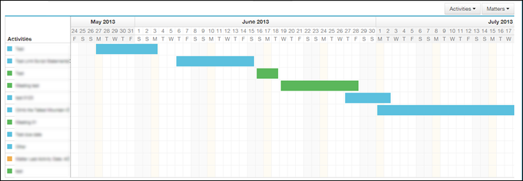 Matter Gantt View Enhancements