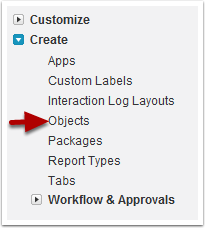 To Edit Custom Objects page layouts, after you click on Object link, you will need to select the object to your wish