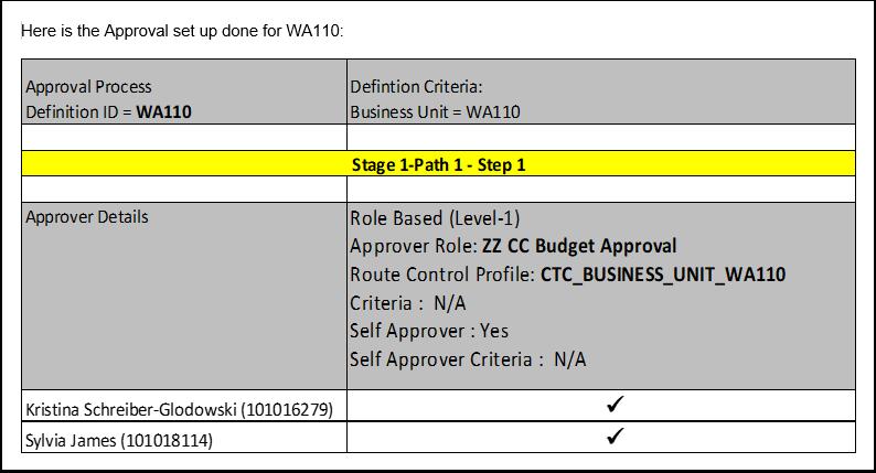 Approval Setup WA110