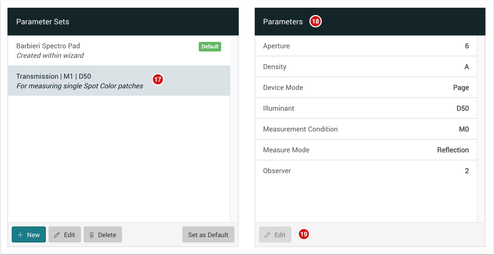 Parameter Sets and Parameters