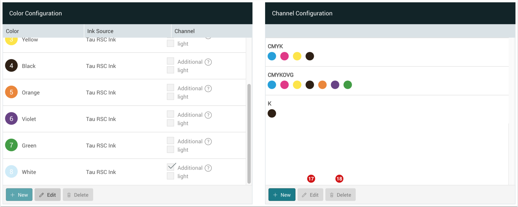 Create a new Channel Configuration